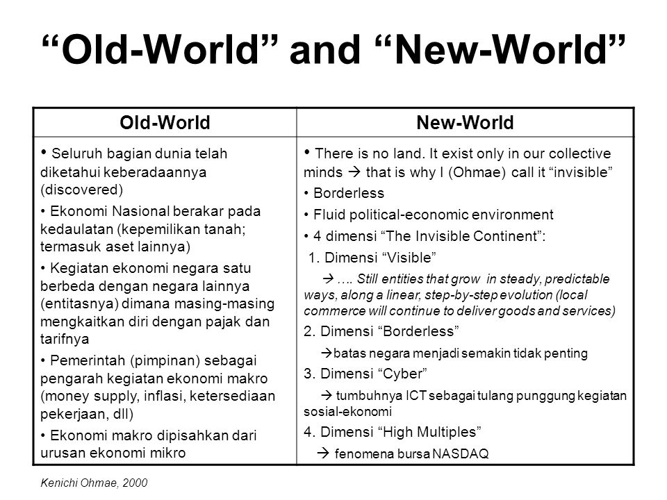 Old-World and New-World