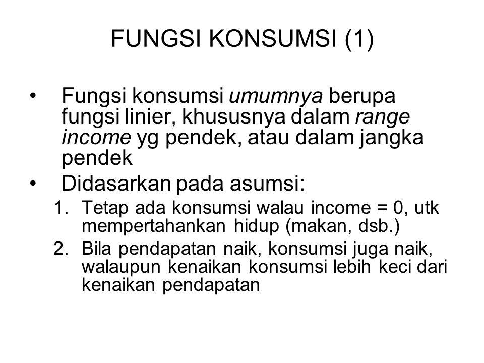 FUNGSI KONSUMSI (1) Fungsi konsumsi umumnya berupa fungsi linier, khususnya dalam range income yg pendek, atau dalam jangka pendek.