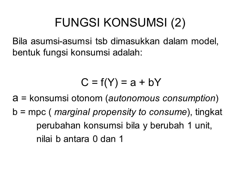 FUNGSI KONSUMSI (2) C = f(Y) = a + bY