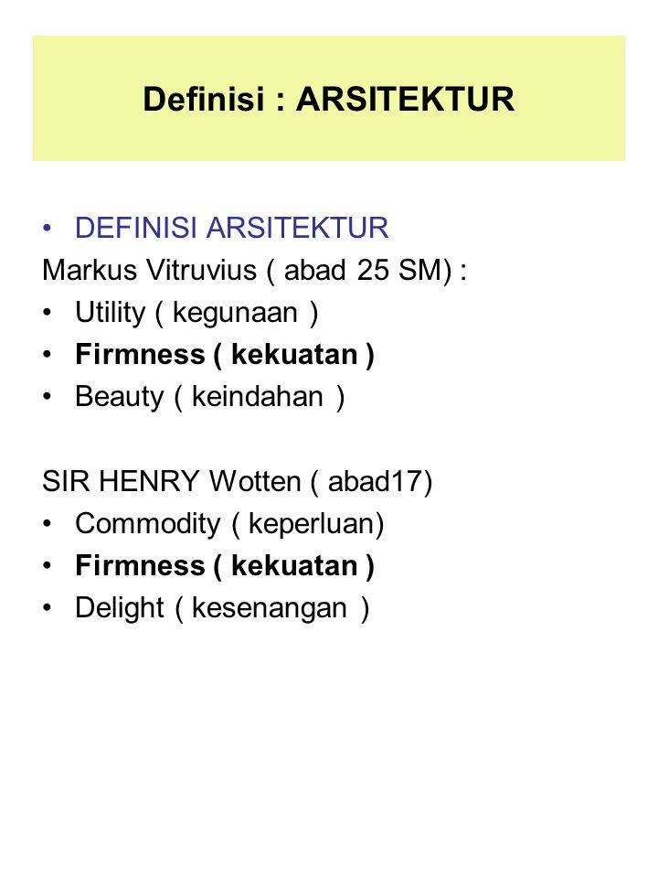 Definisi : ARSITEKTUR DEFINISI ARSITEKTUR