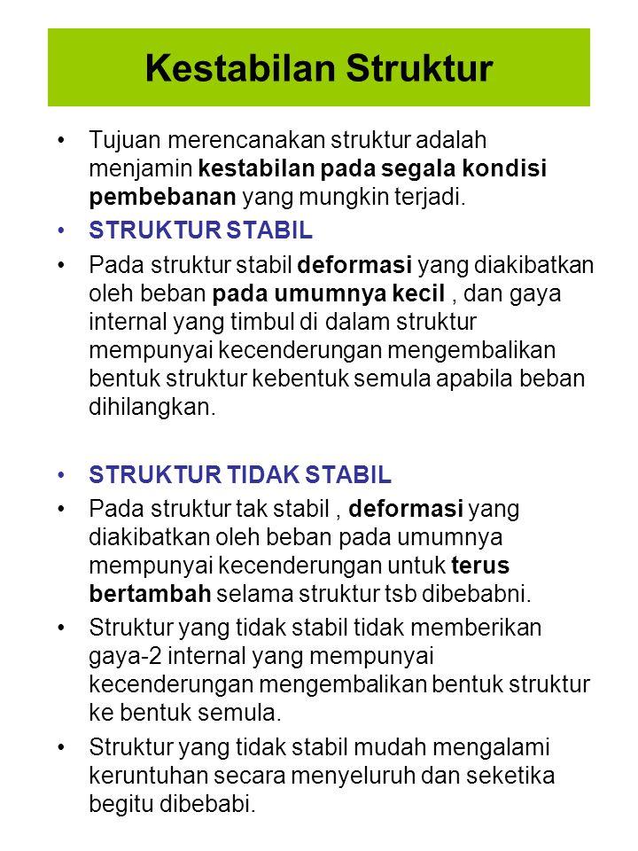 Kestabilan Struktur Tujuan merencanakan struktur adalah menjamin kestabilan pada segala kondisi pembebanan yang mungkin terjadi.