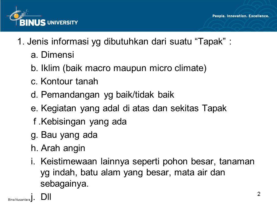 1. Jenis informasi yg dibutuhkan dari suatu Tapak : a. Dimensi