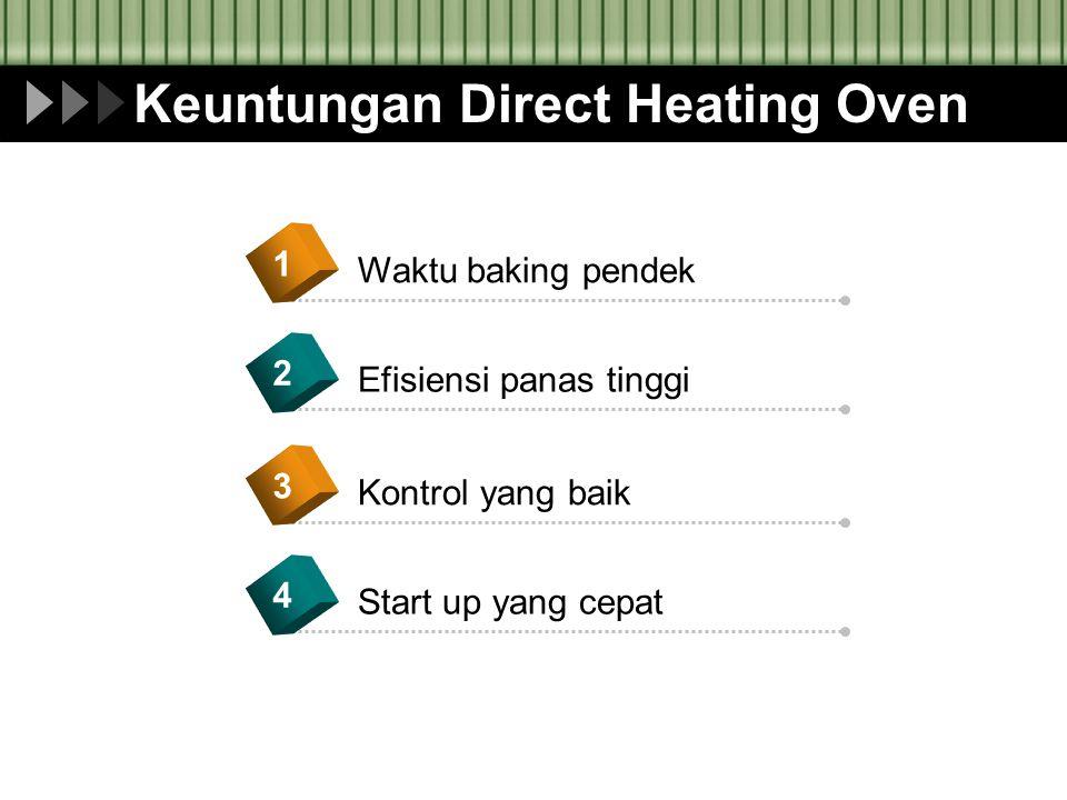 Keuntungan Direct Heating Oven