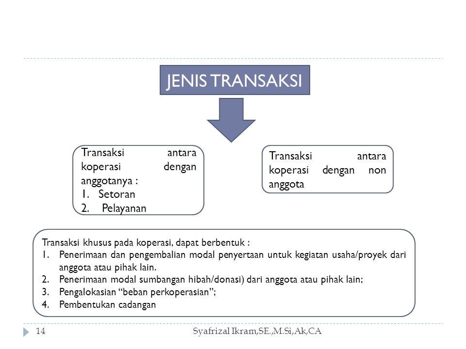 JENIS TRANSAKSI Transaksi antara koperasi dengan anggotanya :