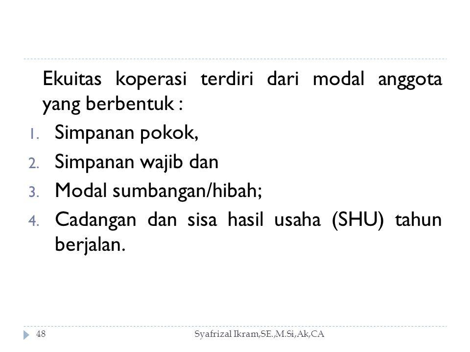 Ekuitas koperasi terdiri dari modal anggota yang berbentuk :