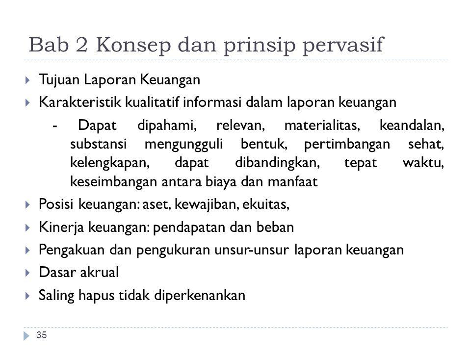 Bab 2 Konsep dan prinsip pervasif