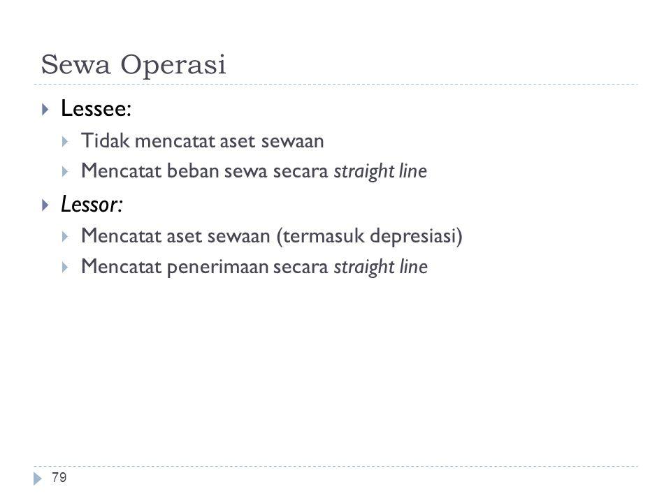 Sewa Operasi Lessee: Lessor: Tidak mencatat aset sewaan