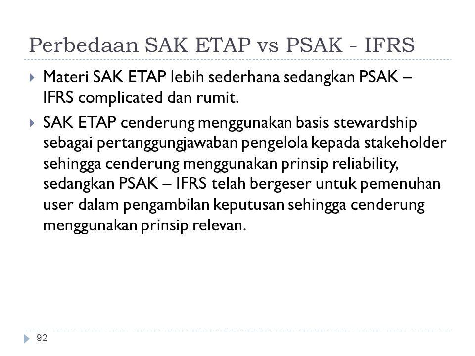 Perbedaan SAK ETAP vs PSAK - IFRS