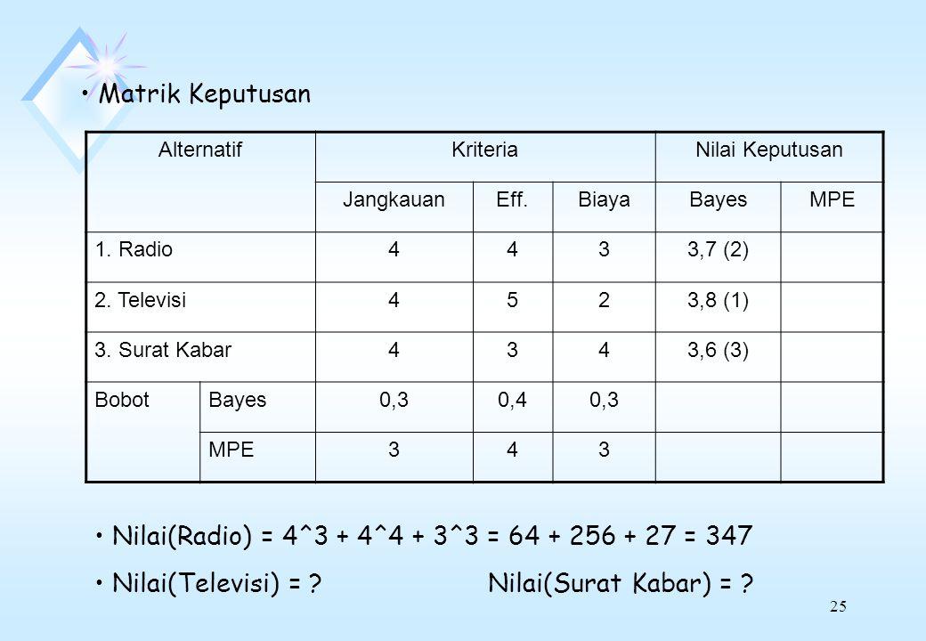 Nilai(Radio) = 4^3 + 4^4 + 3^3 = 64 + 256 + 27 = 347