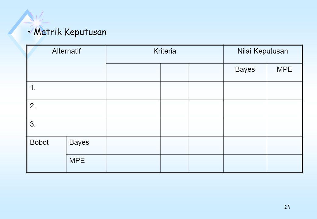 Matrik Keputusan Alternatif Kriteria Nilai Keputusan Bayes MPE 1. 2.