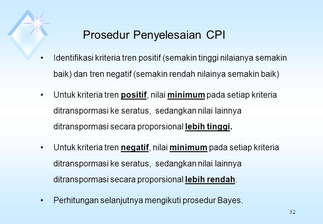 Prosedur Penyelesaian CPI