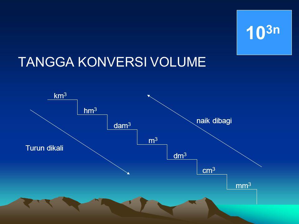 103n TANGGA KONVERSI VOLUME km3 hm3 naik dibagi dam3 m3 Turun dikali