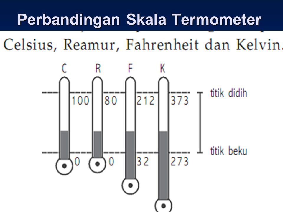 Perbandingan Skala Termometer