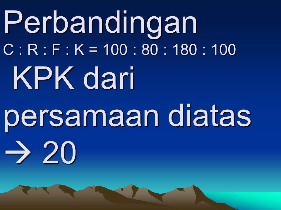 Perbandingan C : R : F : K = 100 : 80 : 180 : 100 KPK dari persamaan diatas  20