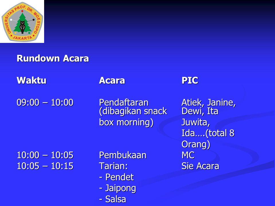 Rundown Acara Waktu Acara PIC. 09:00 – 10:00 Pendaftaran Atiek, Janine, (dibagikan snack Dewi, Ita.