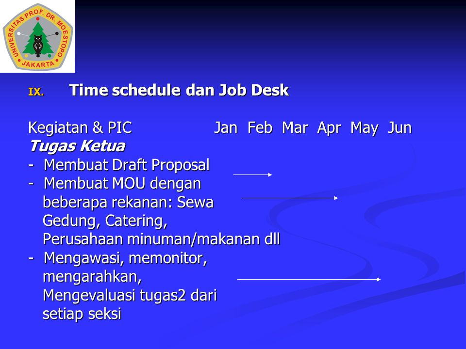 Time schedule dan Job Desk