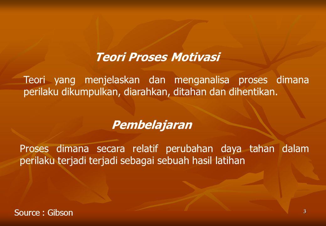 Teori Proses Motivasi Pembelajaran