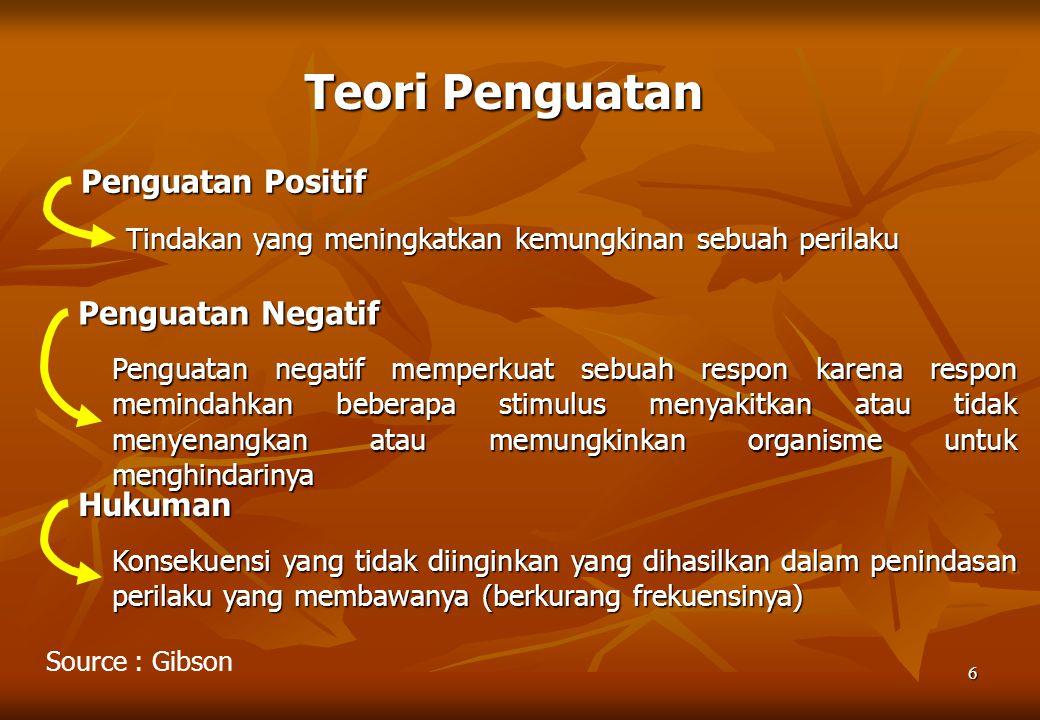 Teori Penguatan Penguatan Positif Penguatan Negatif Hukuman