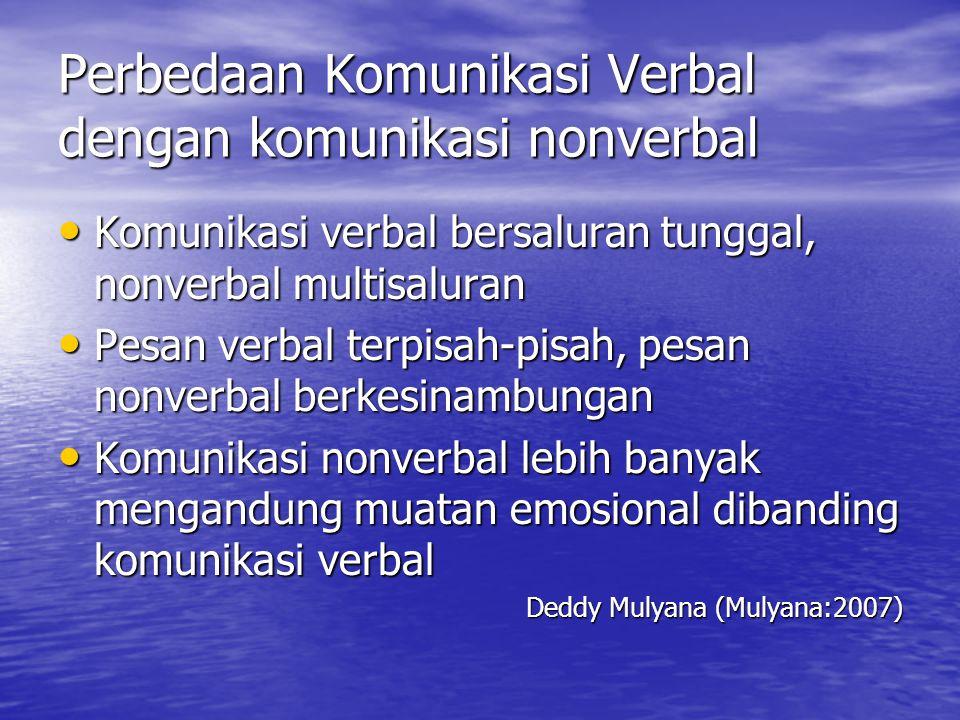 Perbedaan Komunikasi Verbal dengan komunikasi nonverbal