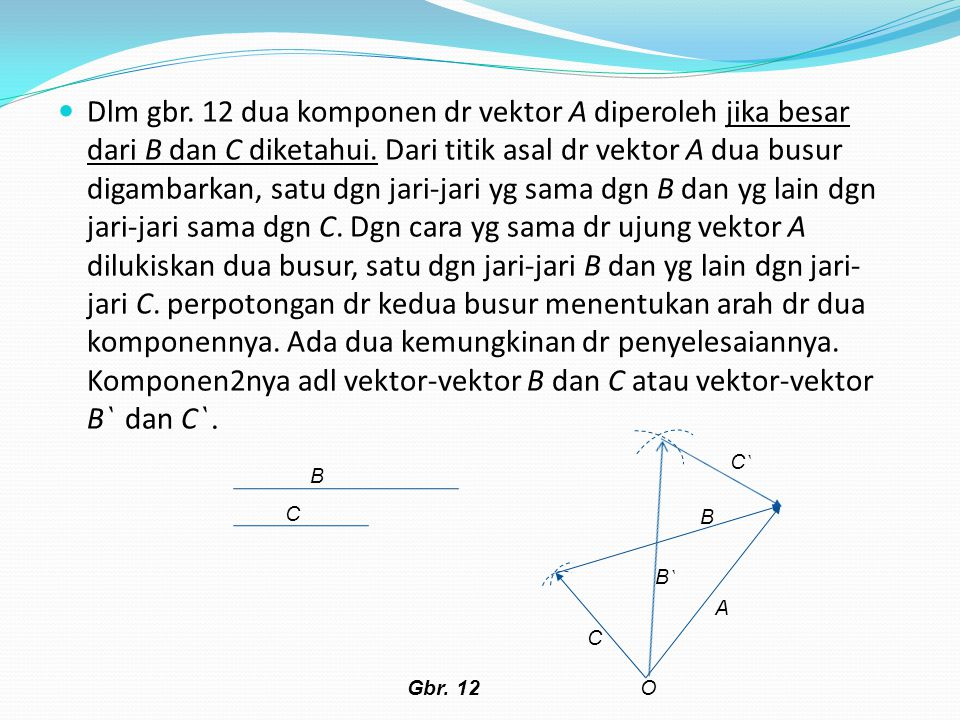 Dlm gbr. 12 dua komponen dr vektor A diperoleh jika besar dari B dan C diketahui. Dari titik asal dr vektor A dua busur digambarkan, satu dgn jari-jari yg sama dgn B dan yg lain dgn jari-jari sama dgn C. Dgn cara yg sama dr ujung vektor A dilukiskan dua busur, satu dgn jari-jari B dan yg lain dgn jari-jari C. perpotongan dr kedua busur menentukan arah dr dua komponennya. Ada dua kemungkinan dr penyelesaiannya. Komponen2nya adl vektor-vektor B dan C atau vektor-vektor B` dan C`.