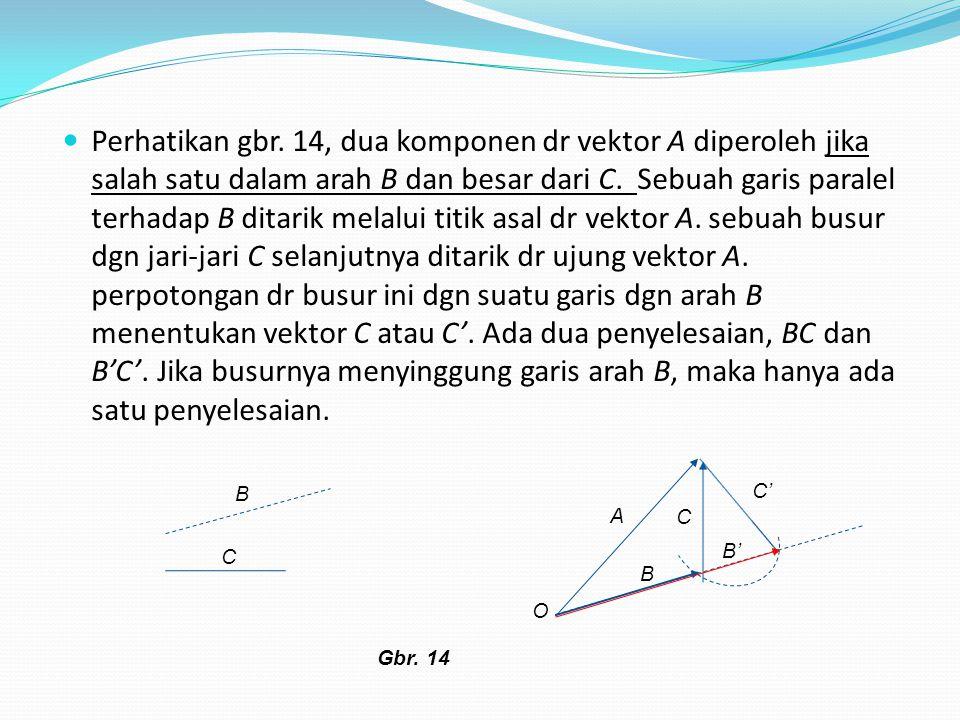 Perhatikan gbr. 14, dua komponen dr vektor A diperoleh jika salah satu dalam arah B dan besar dari C. Sebuah garis paralel terhadap B ditarik melalui titik asal dr vektor A. sebuah busur dgn jari-jari C selanjutnya ditarik dr ujung vektor A. perpotongan dr busur ini dgn suatu garis dgn arah B menentukan vektor C atau C'. Ada dua penyelesaian, BC dan B'C'. Jika busurnya menyinggung garis arah B, maka hanya ada satu penyelesaian.