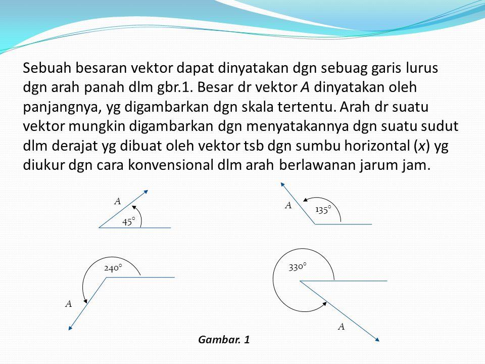 Sebuah besaran vektor dapat dinyatakan dgn sebuag garis lurus dgn arah panah dlm gbr.1. Besar dr vektor A dinyatakan oleh panjangnya, yg digambarkan dgn skala tertentu. Arah dr suatu vektor mungkin digambarkan dgn menyatakannya dgn suatu sudut dlm derajat yg dibuat oleh vektor tsb dgn sumbu horizontal (x) yg diukur dgn cara konvensional dlm arah berlawanan jarum jam.
