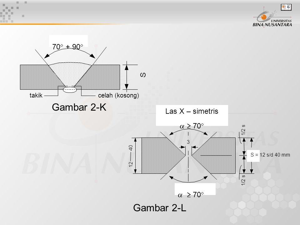 Gambar 2-K Gambar 2-L 70 + 90 S Las X – simetris   70   70