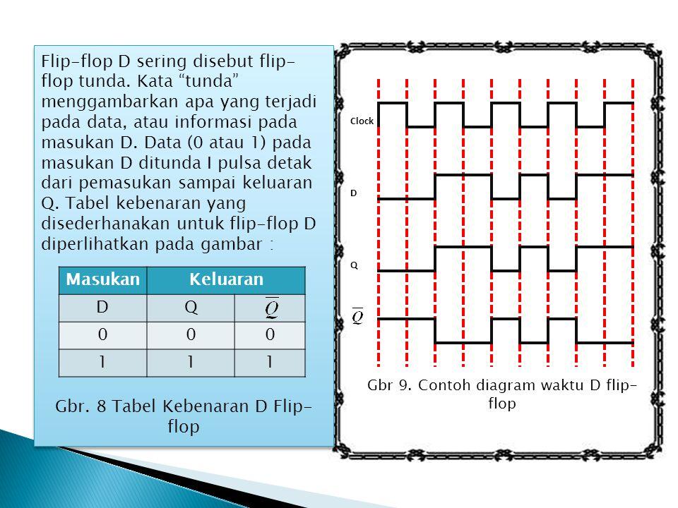 Gbr. 8 Tabel Kebenaran D Flip-flop Masukan Keluaran D Q
