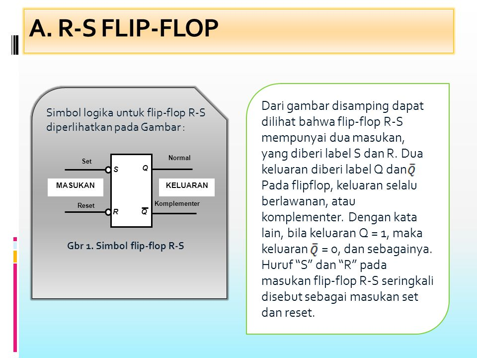 Gbr 1. Simbol flip-flop R-S
