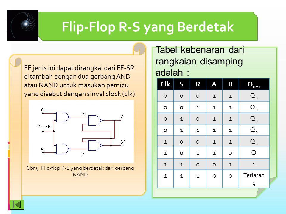 Flip-Flop R-S yang Berdetak