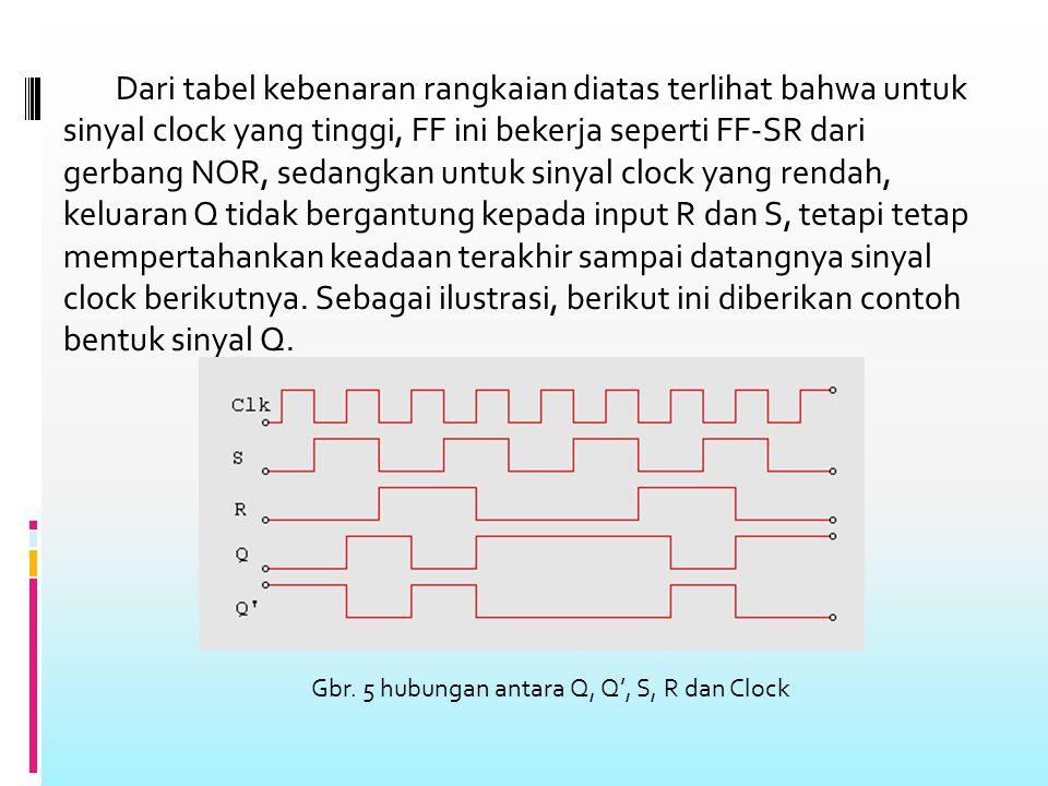 Gbr. 5 hubungan antara Q, Q', S, R dan Clock