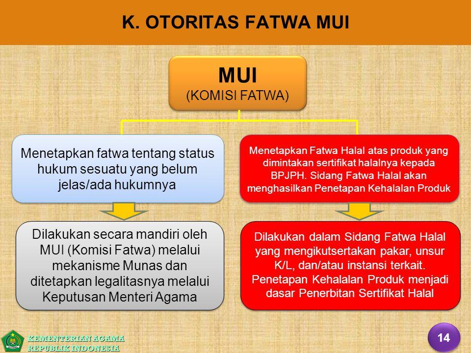 MUI K. OTORITAS FATWA MUI (KOMISI FATWA)