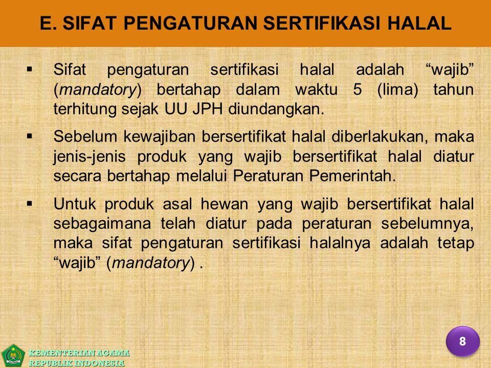 E. SIFAT PENGATURAN SERTIFIKASI HALAL