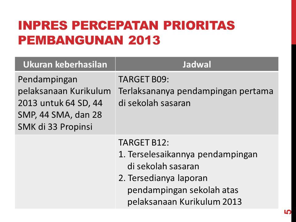 Inpres Percepatan Prioritas pembangunan 2013