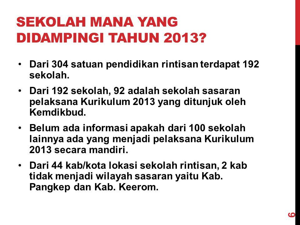 Sekolah mana yang didampingi tahun 2013