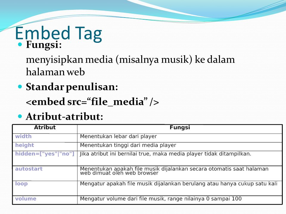 Embed Tag Fungsi: menyisipkan media (misalnya musik) ke dalam halaman web. Standar penulisan: <embed src= file_media />