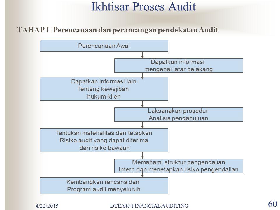 Ikhtisar Proses Audit TAHAP I Perencanaan dan perancangan pendekatan Audit. Perencanaan Awal. Dapatkan informasi.