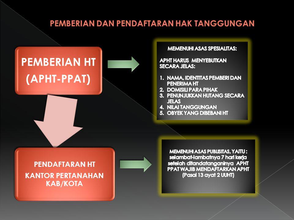 Pemberian dan pendaftaran hak tanggungan