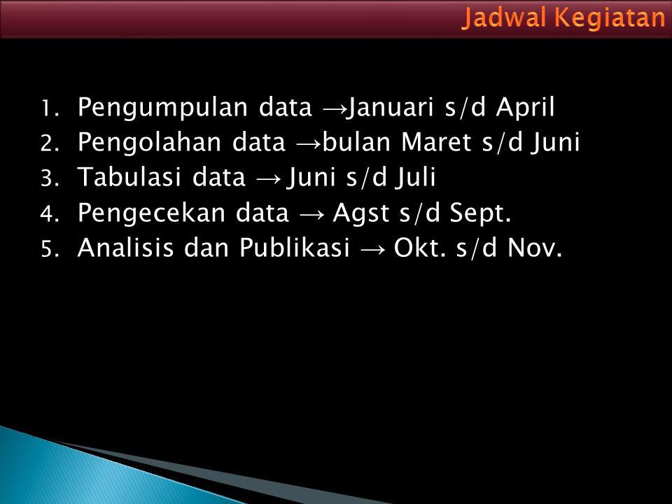 Jadwal Kegiatan Pengumpulan data →Januari s/d April. Pengolahan data →bulan Maret s/d Juni. Tabulasi data → Juni s/d Juli.