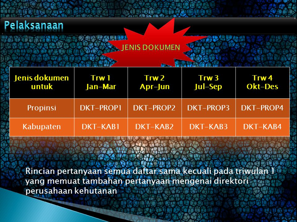 Pelaksanaan Jenis Dokumen. Jenis dokumen untuk. Trw 1. Jan-Mar. Trw 2. Apr-Jun. Trw 3. Jul-Sep.