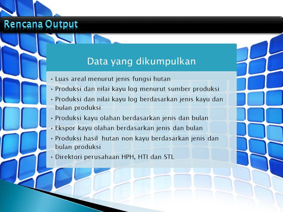 Rencana Output Data yang dikumpulkan