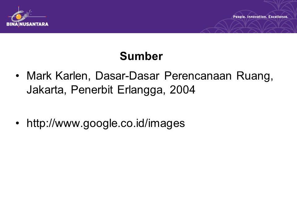 Sumber Mark Karlen, Dasar-Dasar Perencanaan Ruang, Jakarta, Penerbit Erlangga, 2004.