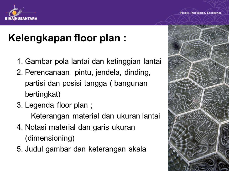 Kelengkapan floor plan :
