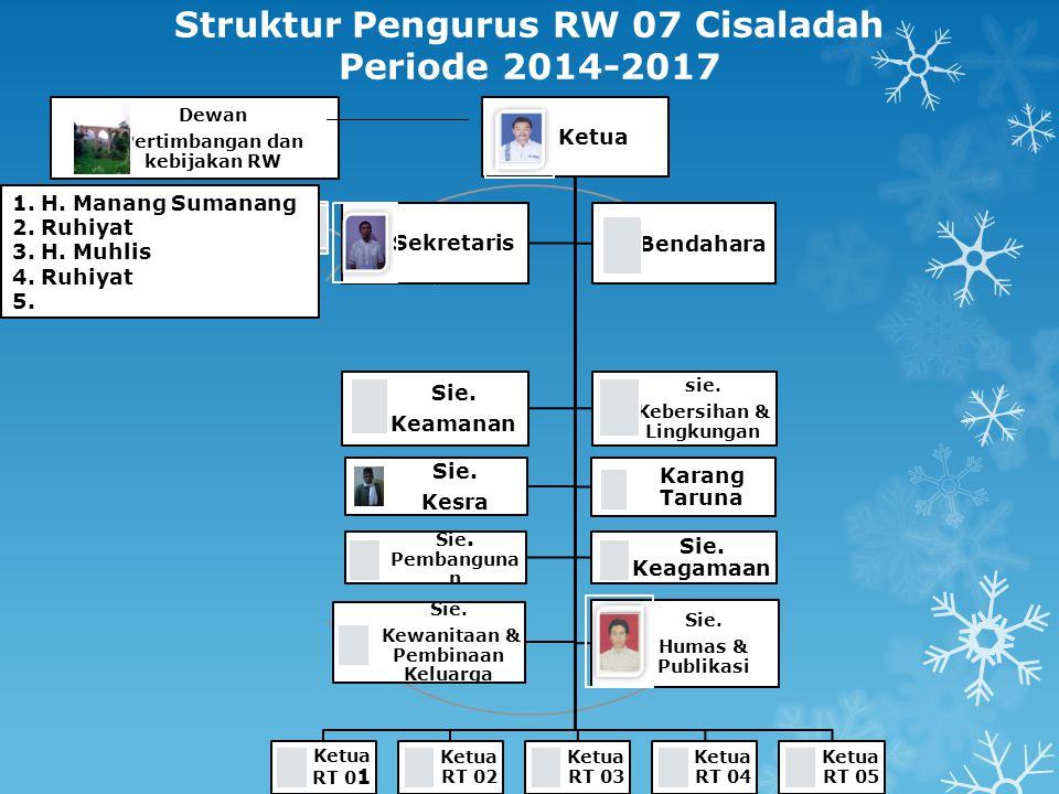 Struktur Pengurus RW 07 Cisaladah Periode 2014-2017