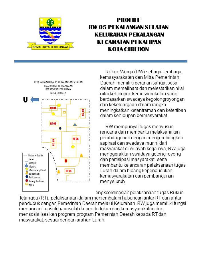 PROFILE RW 05 PEKALANGAN SELATAN KELURAHAN PEKALANGAN