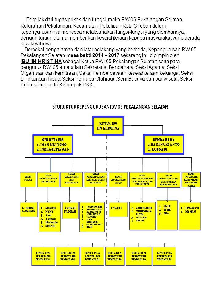 Berpijak dari tugas pokok dan fungsi, maka RW 05 Pekalangan Selatan, Kelurahan Pekalangan, Kecamatan Pekalipan,Kota Cirebon dalam kepengurusannya mencoba melaksanakan fungsi-fungsi yang diembannya, dengan tujuan utama memberikan kesejahteraan kepada masyarakat yang berada di wilayahnya .