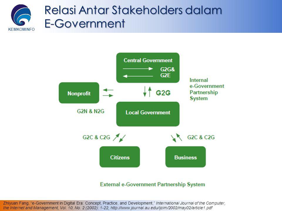 Relasi Antar Stakeholders dalam E-Government