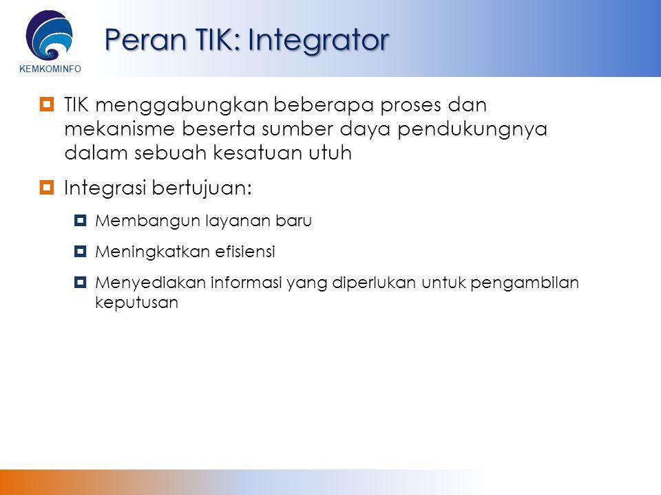 Peran TIK: Integrator TIK menggabungkan beberapa proses dan mekanisme beserta sumber daya pendukungnya dalam sebuah kesatuan utuh.