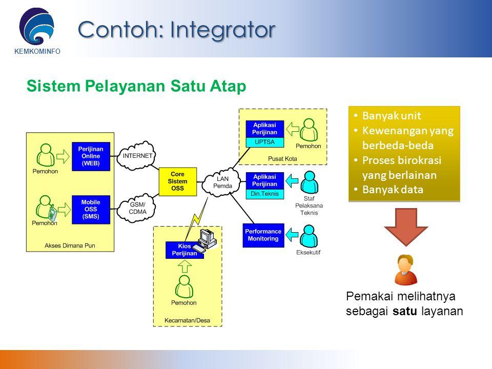 Contoh: Integrator Sistem Pelayanan Satu Atap Banyak unit