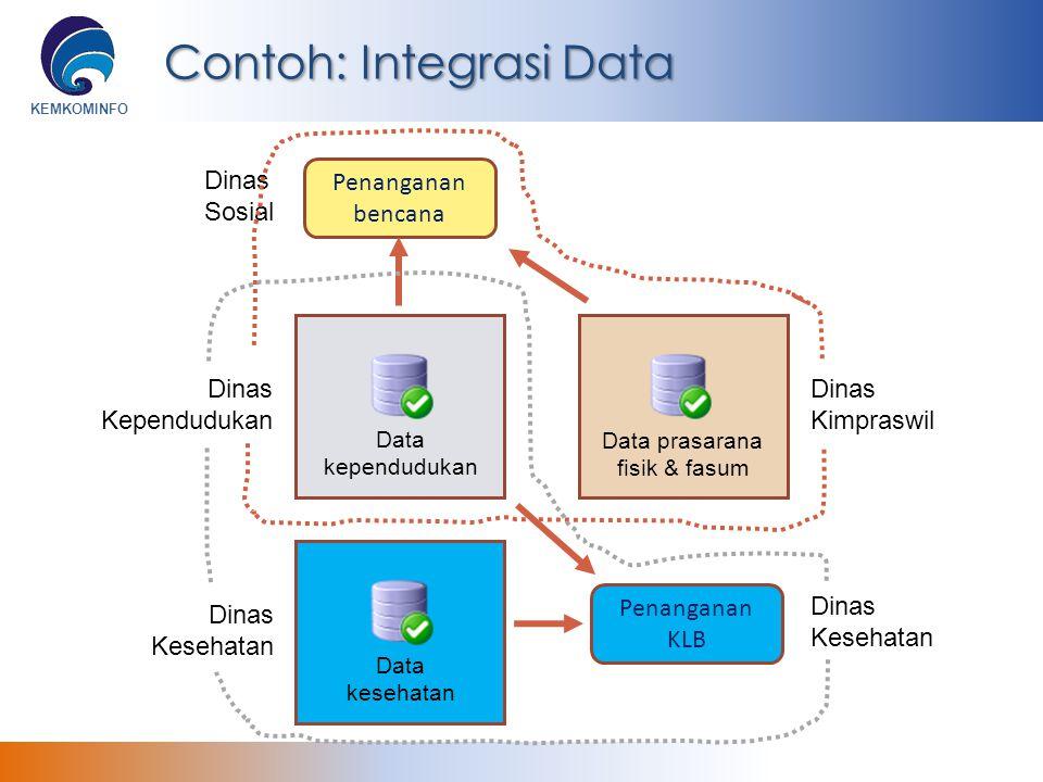 Contoh: Integrasi Data